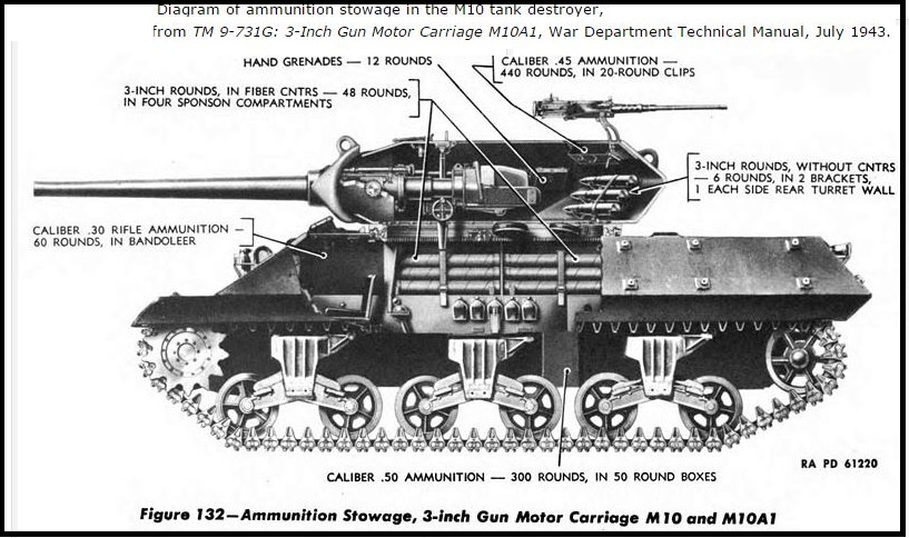 GABIN JEAN WITH SOUFFLEUR 2 :  M10 TANK DESTROYER