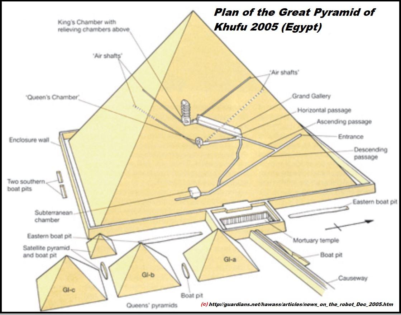 khufu pyramid egypt dieulois petit