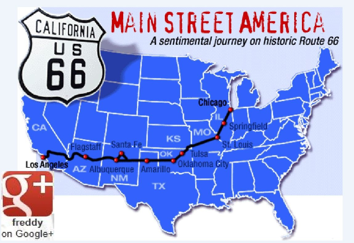 Worksheet. USA  route 66