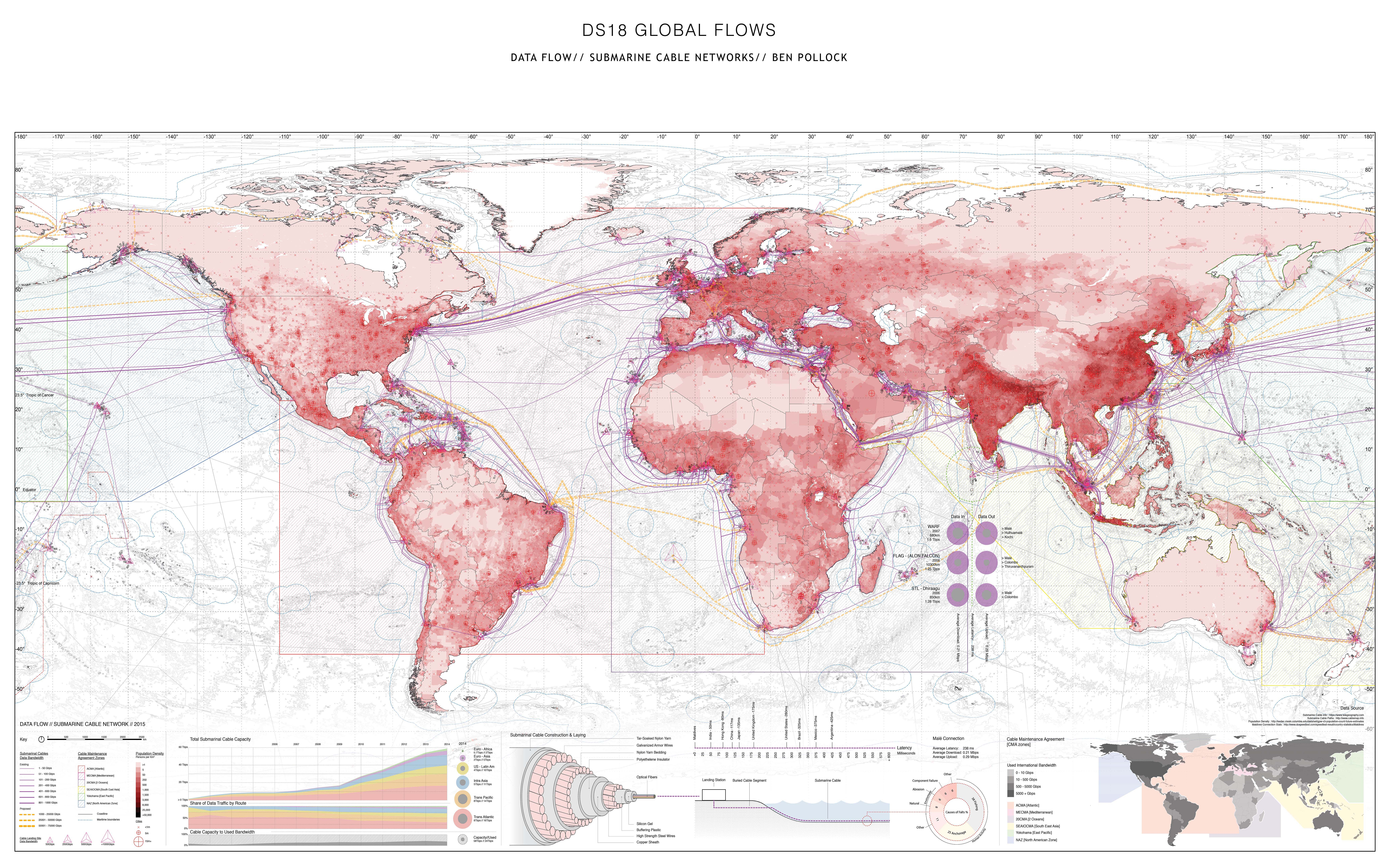 SUBMARINE CABLES WORLDMAP DIEULOIS