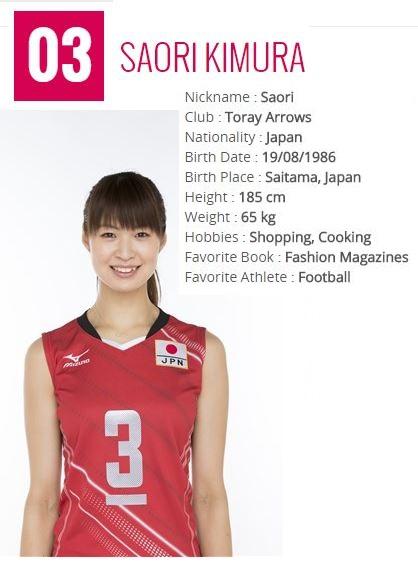 Saori Kimura Gif