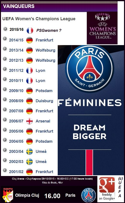 FINAL 2015 CHAMPIONS LEAGUE PSG