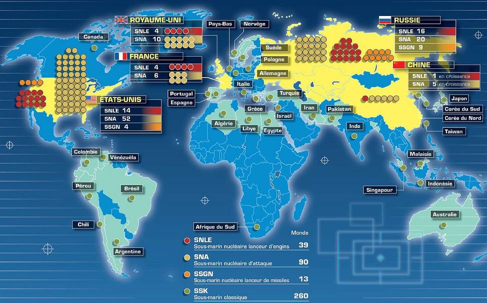 submarine around the world