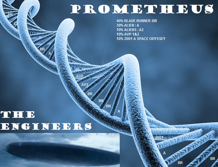 PROMETHEUS DNA