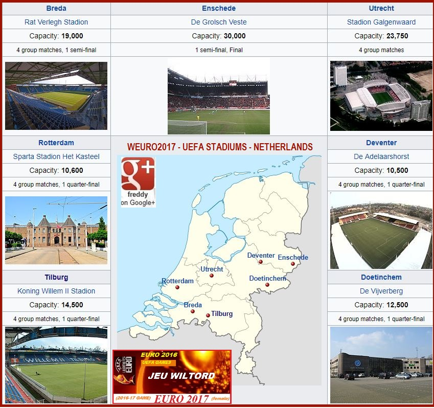 STADIUMS OF NETHERLANDS EURO2017 WOMEN's PETIT- DIEULOIS
